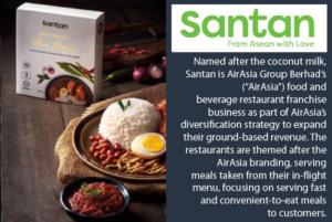 Santan (AirAsia) Ethis